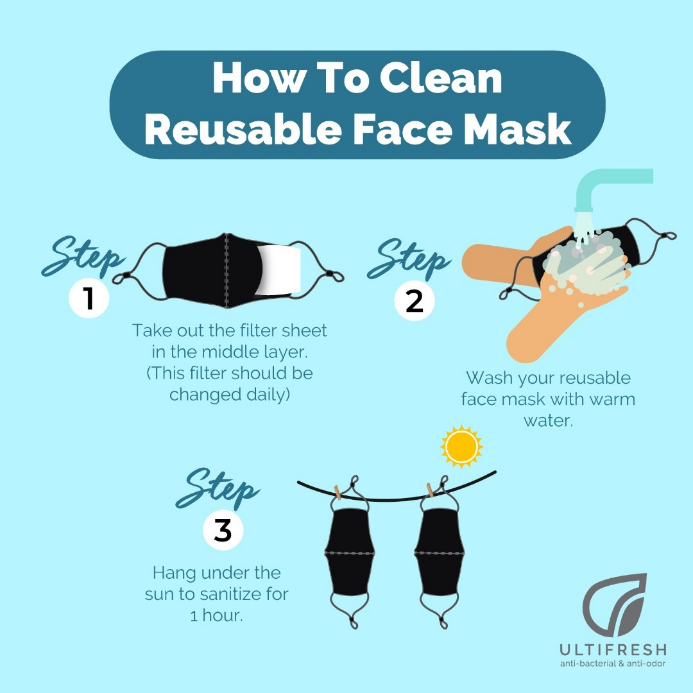 How-to-wash-reusable-mask
